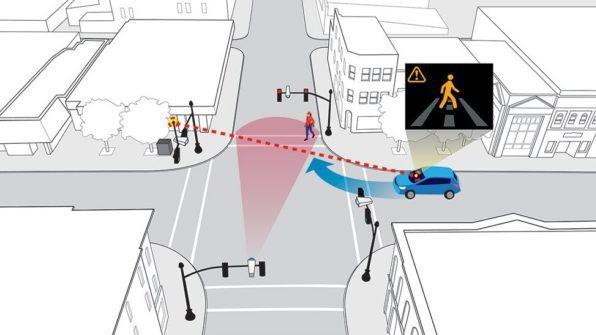 sistema de mobilidade inteligente