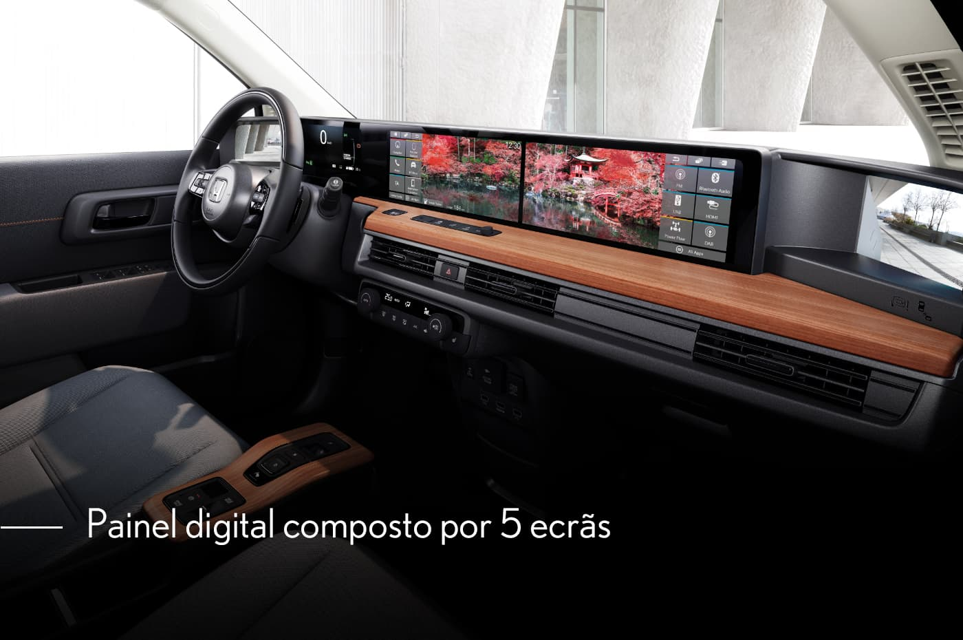 painel-digital